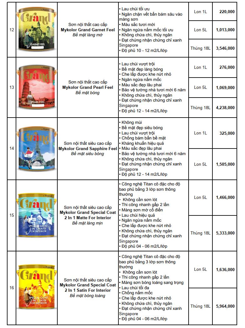 Bảng giá sơn Mykolor 2021 mới nhất