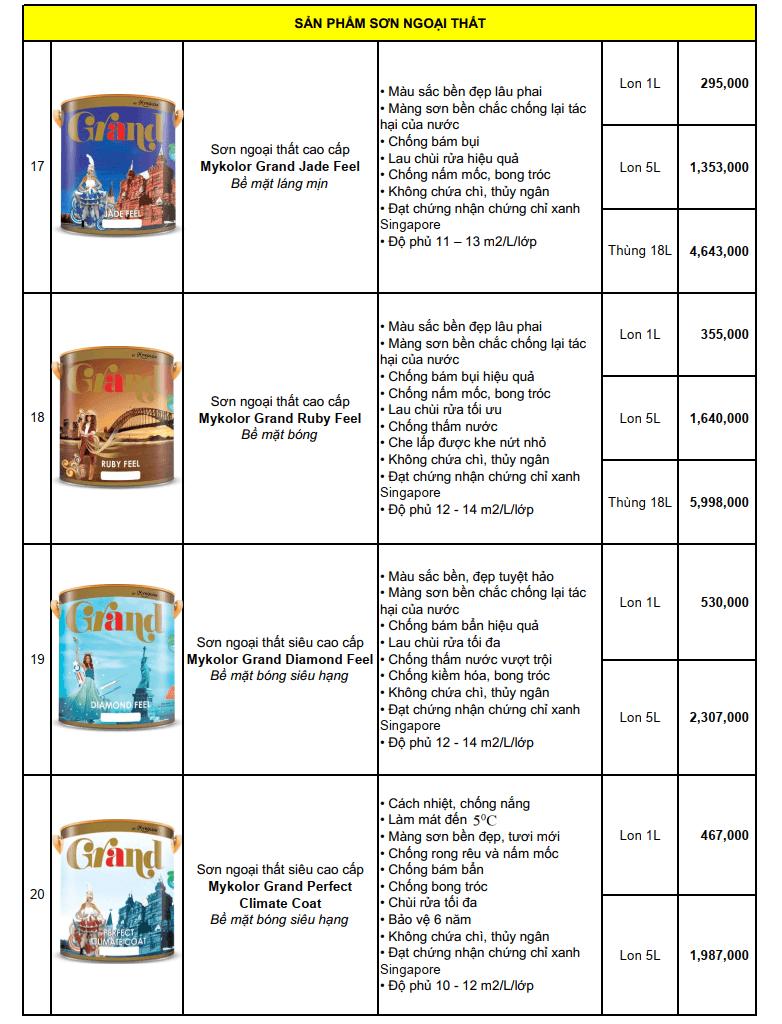 Cập nhật bảng giá sơn Mykolor 2021